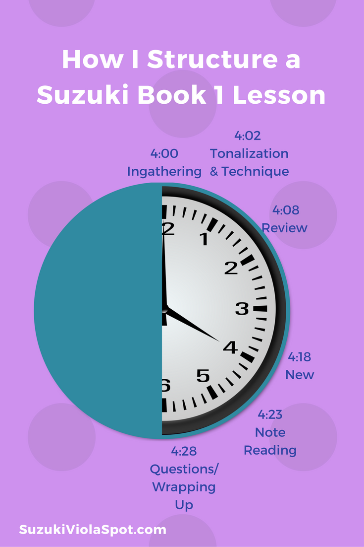 How I Structure a 30 minute Suzuki Lesson