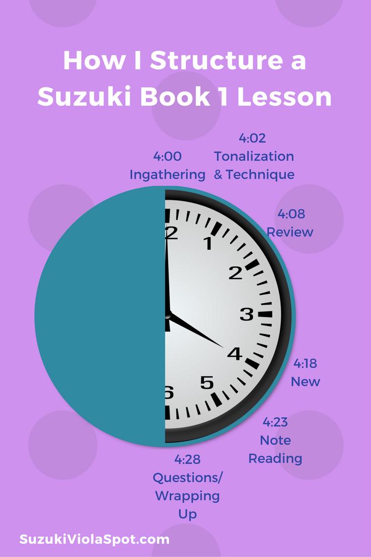 How I Structure a 30 minute Suzuki Lesson